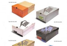 @Nike SB boxes throughout the years. Which was the best era? ...